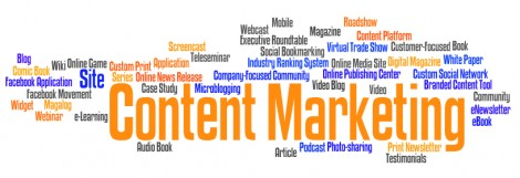 Inbound Marketing Tag Cloud