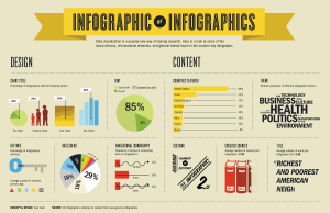 Infographics As a Lead Generation Tool
